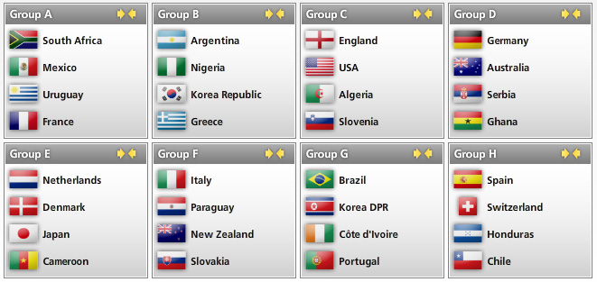 The 32 countries that have qualified for the World Cup